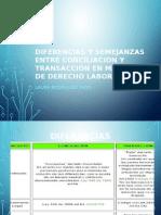 Diferencias y Semejanzas Entre Conciliacion y Transacción En