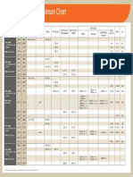 Steel Properties Material Grade Comparison Chart