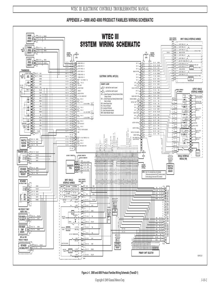 wtec iii wiring schematic rh scribd com Allison TCM Connector Allison TCM Connector