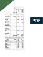 Prof Danar - Contoh Anggaran PUPT 2013