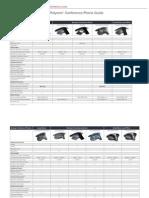 Conference Phone Pocket Guide Qrg Enus