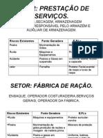 PRESTAÇÃO DE SERVIÇOS.ppt