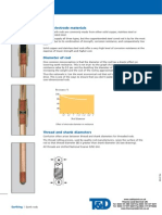 Furse Copper Earth Rods