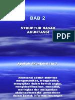 (Struktur Dasar Akuntansi)