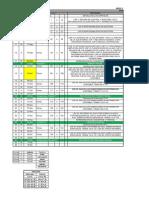 Cronograma 2º Cuatrimestre 2014