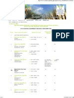 List of Sugar Mills in Tamilnadu