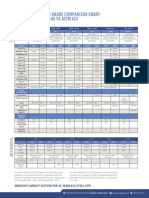 APP Carbon Grade Chart v6
