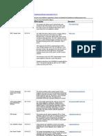 Oracle PL-SQL Samples