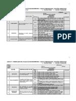Fichas Formulário de Avaliação de Desempenho – Nível Básico