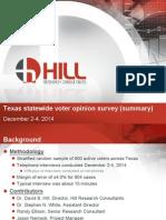 Texas Parks Survey Summary