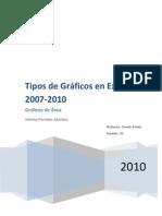 Grafico de Area en Excel