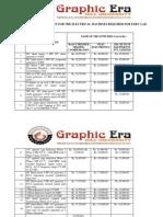 Comparative Statement Emec Lab