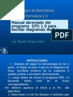 Diagrama Dfd