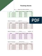 tracking stocks