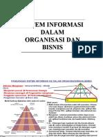 Sistem Informasi Dalam Organisasi Dan Bisnis