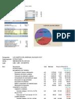 Presupuesto Los Huertos Etapa 1