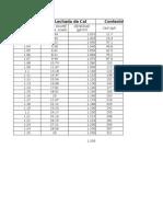 Datos de Densidad