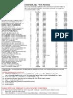 CLA Cattle Market Report January 28, 2015