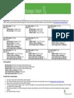 Acetaminophen Dosage Chart