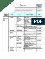 Ast Inspeccion Visual Medicion de Esfuerzos de Tuberia, Nivelacion y Alineacion-Amp Solutions (1)