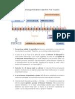 Tramitación de Una Patente Internacional Vía PCT