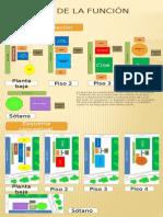 Análisis de La Función Diseño 4