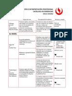 Catálogo de evidencias - TIP 201402
