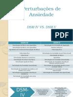 Perturbações de Ansiedade DSM-V