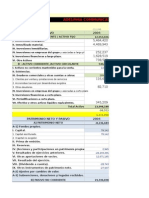 Excel Ratios La Bancarrota Adelphia