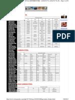 Equivalent material.pdf
