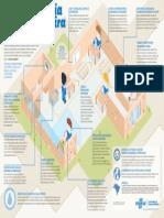 Infografico Industria Moveleira