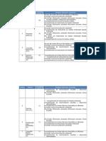 Top10 Resoluciones de Sanción TFA OEFA