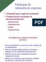EstrategiasInternacionazacionMpymes