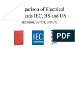 NEC and IEC Comparision