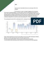 Economic Update Feb 2015