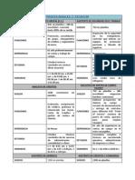 tema de oferta.pdf