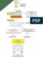 Mappa Concettuale - Stechiometria delle Reazioni Chimiche (Nannai, gennaio 2015)