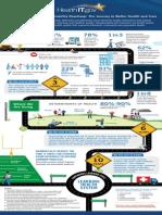 shared_nationwide_interoperability_roadmap.pdf
