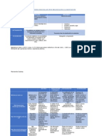Tabla de Criterios Para Evaluar Recursos Web