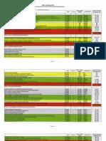 Major Initiatives 2013-2014 January 2015 Update.xlsx