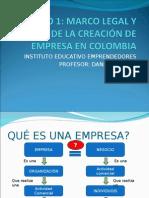 E2M1 Marco Legal y Politico de La Creación de Empresas
