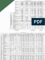 Ejecucion Presupuestal Diciembre 2014