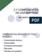 Etapas y Componentes de Una Empresa