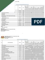 Jadual Hari Kelepasan Am Persekutuan 2014