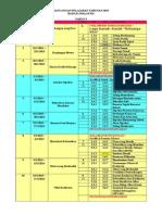 Rancangan Pelajaran Tahunan Bahasa Malaysia SJK 2015 Thn 5