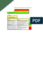 OHSAS 18001 Auditing Tool