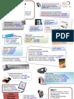 Mobile Learning Worksheet