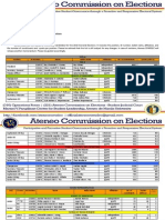 Memo 201524 - Official List of Candidates for 2015 General Elections
