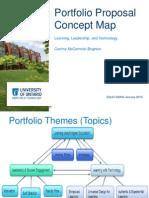 concept map presentation