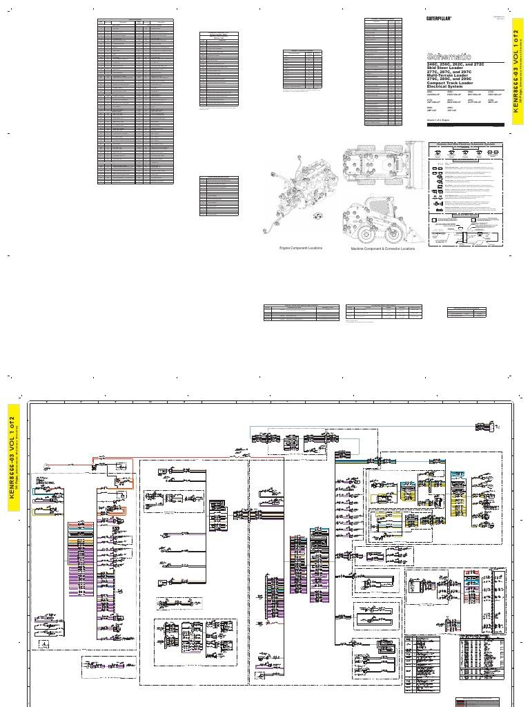 Cat 277 Wiring Schematic Wiring Diagrams Schematics
